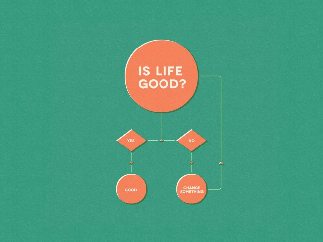 Is life good?  flowchart